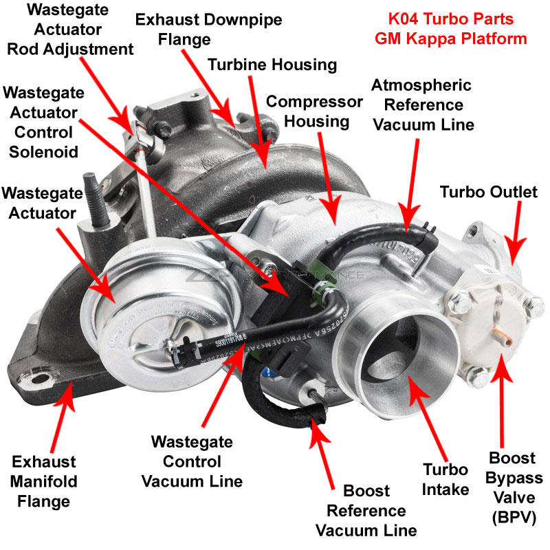 k04 lnf redline turbo components diagram saturn sky forums saturn sky forum