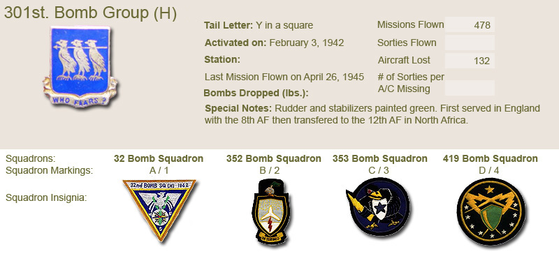 301st Bomb Group and Unit Insignias