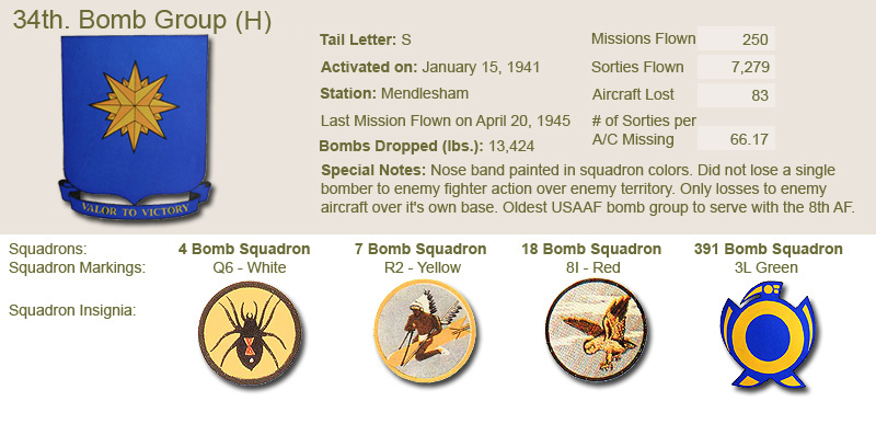34th Bomb Group and Unit Insignias