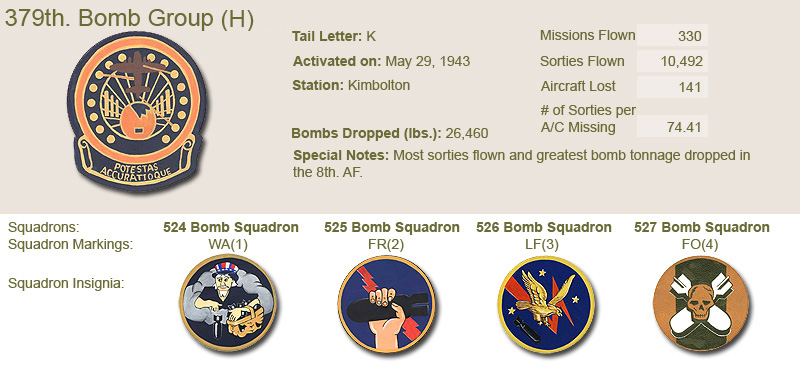 379th Bomb Group and Unit Insignias