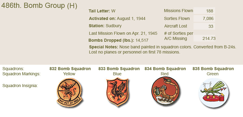 486th Bomb Group and Unit Insignias