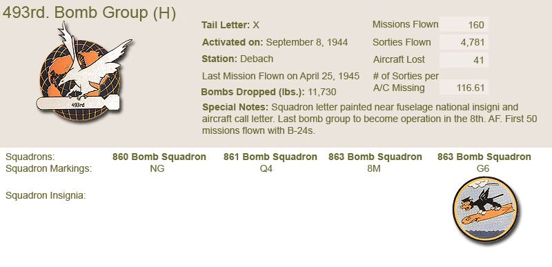 493rd Bomb Group and Unit Insignias