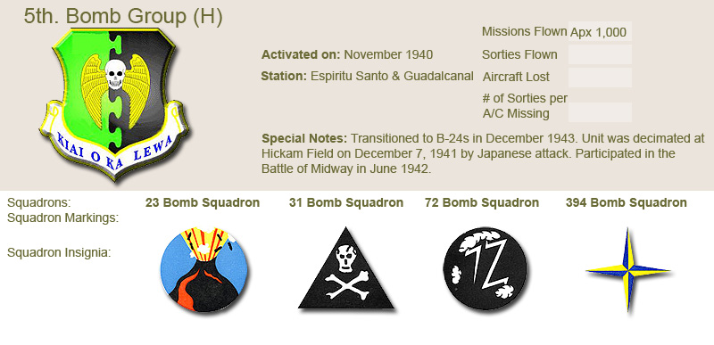 5th Bomb Group and Unit Insignias