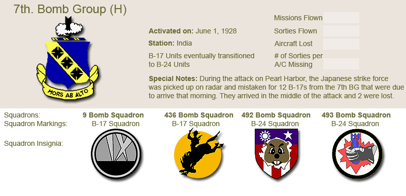 7th Bomb Group and Unit Insignias